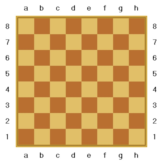 Chess Symbols Terms Deathrow Gambit